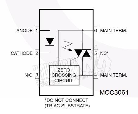 MOC3061M PDF/datasheet Preview.