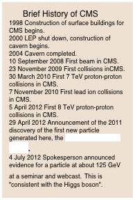 Brief History of CMS